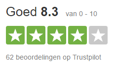 DNN ervaring en reviews