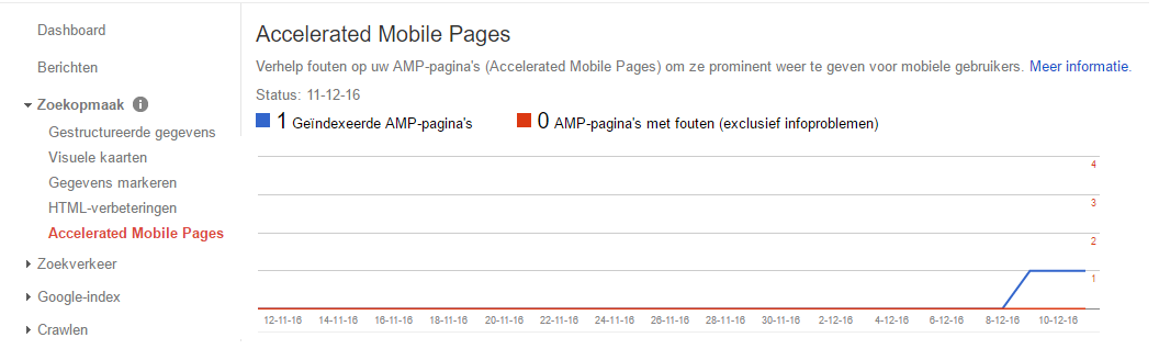 AMP in Search Console